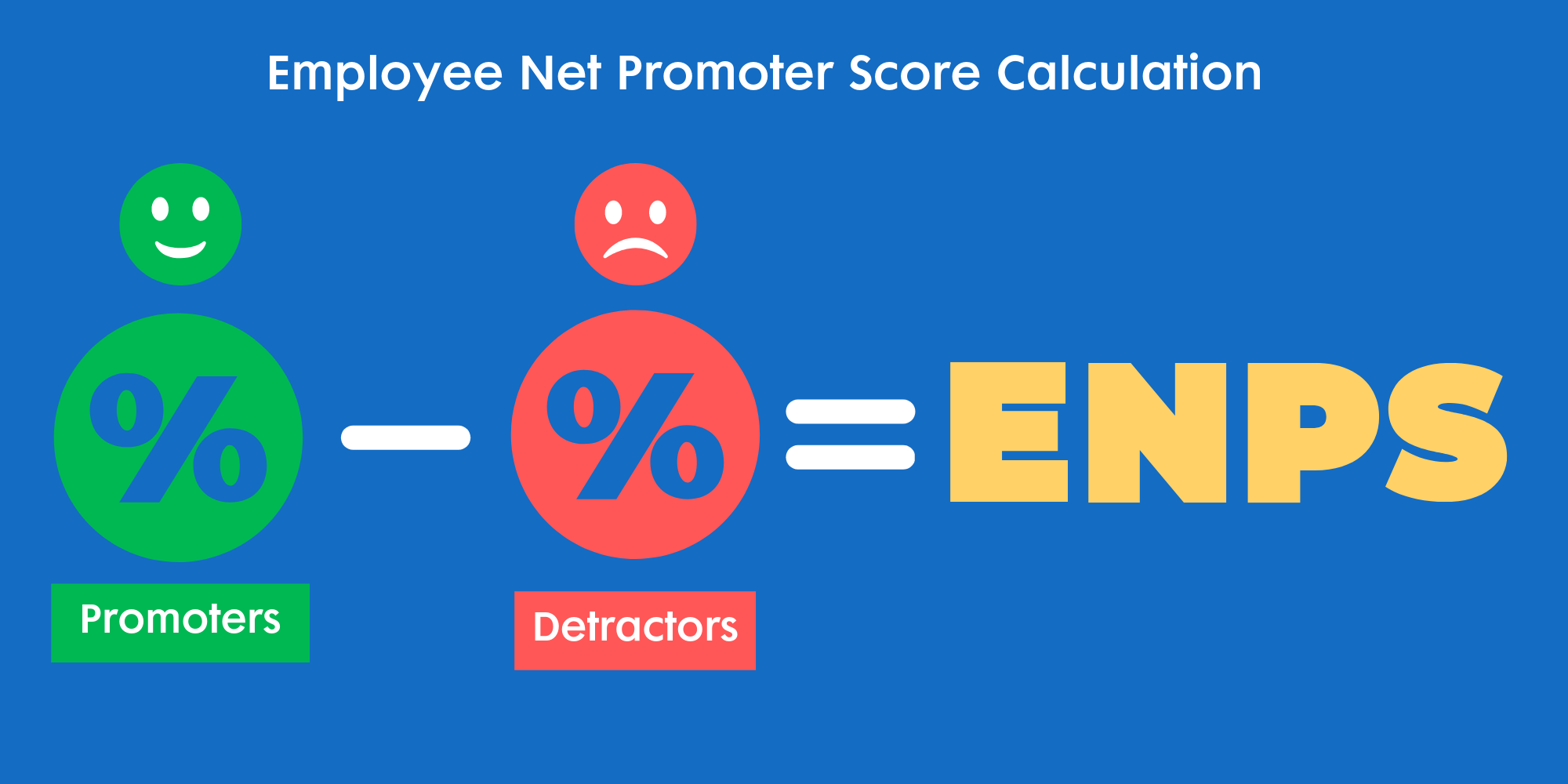 Employee Net Promoter (ENPS) Score Calculation