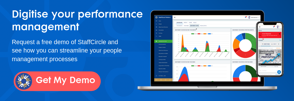 Performance management software get a demo red button