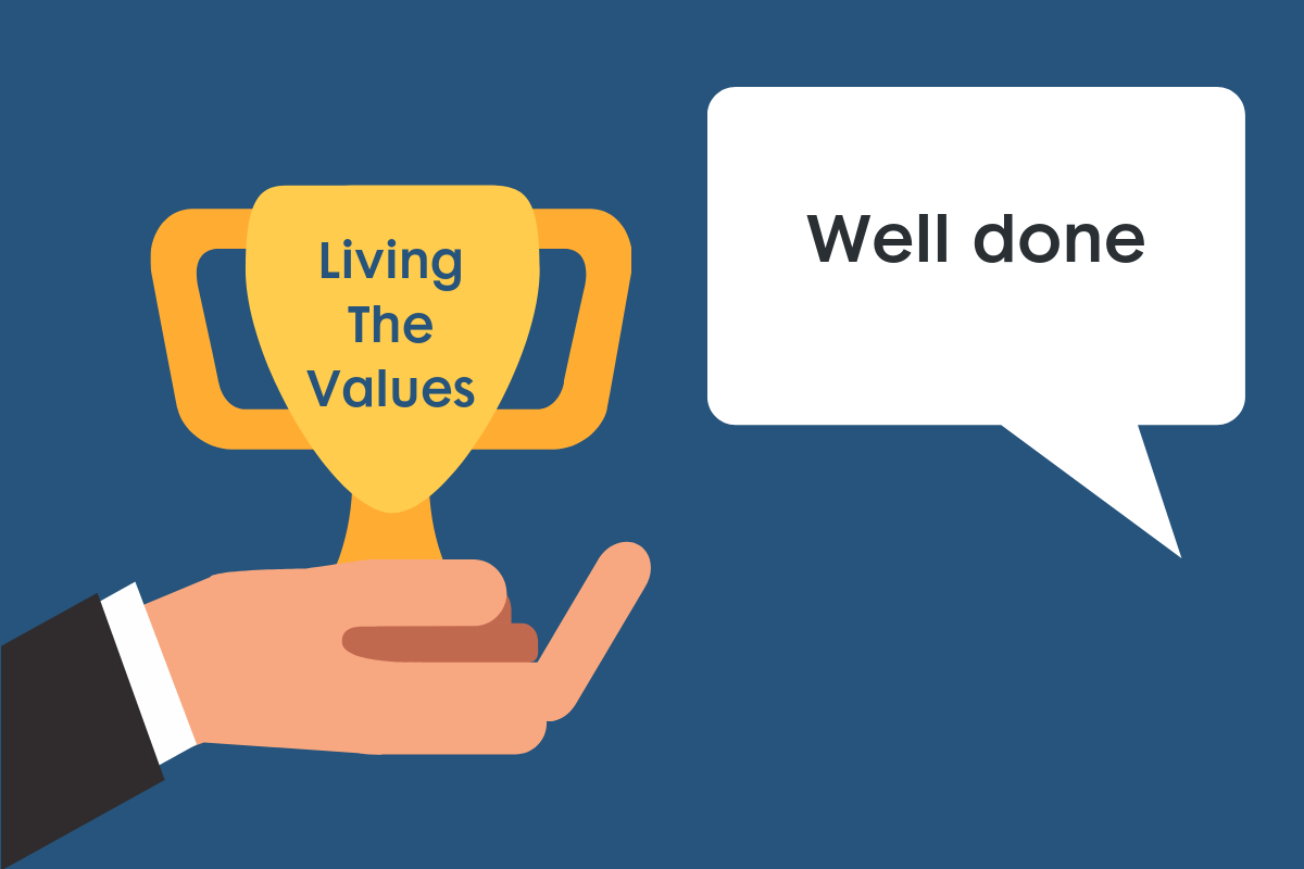 BLOG Five Organisations Who Celebrate Employees Living Core Values on Twitter